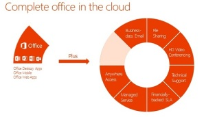 Office in the Cloud_sm